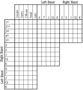 Poker logic puzzle from Puzzled Pint June 2018